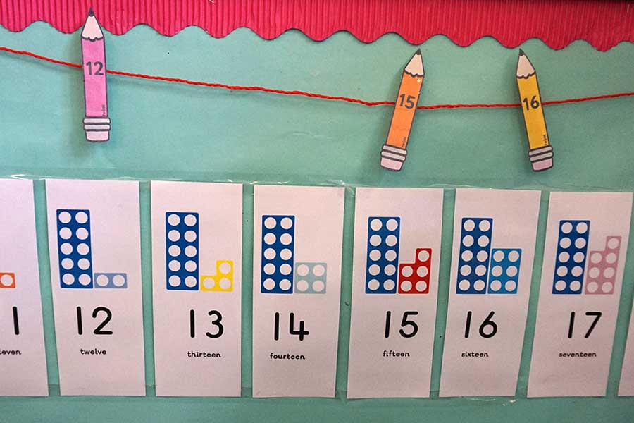 Numicon numberline | Learn With Miss W